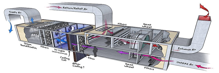 Air Handling System : Commercial air handler diagram wiring with